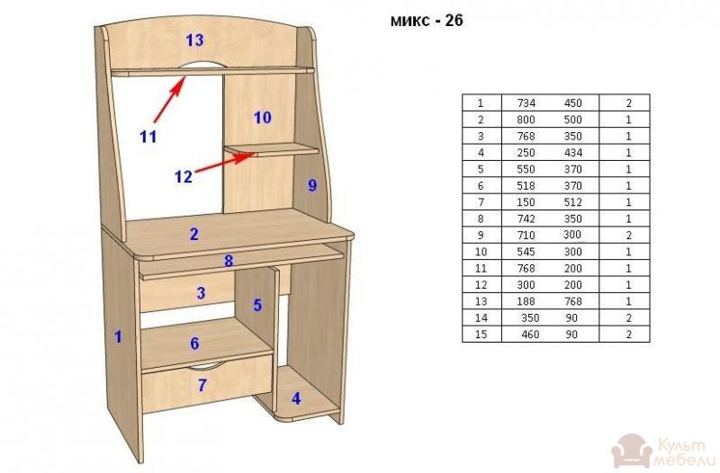 Комп'ютерний стіл - мікс 26 ваша xата. ваш інтернет-магазин.