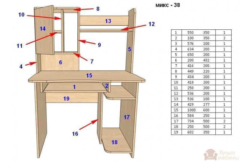 Купити комп'ютерний стіл ніка мікс - 38 kult mebeli.