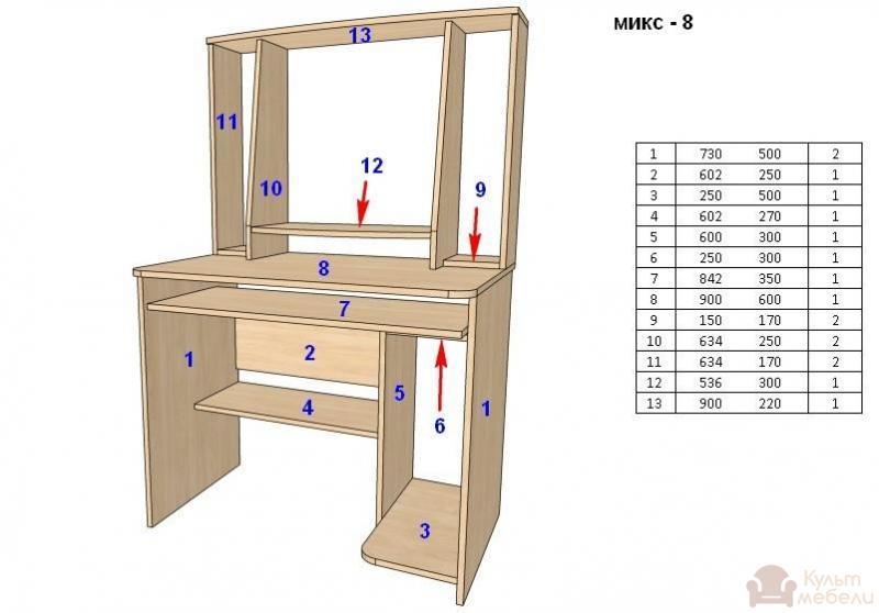 Компьютерный стол - микс 8 (1378 грн.) лучшая цена.